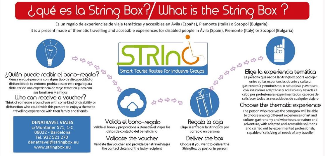 imagen post proyecto europeo Stringbox