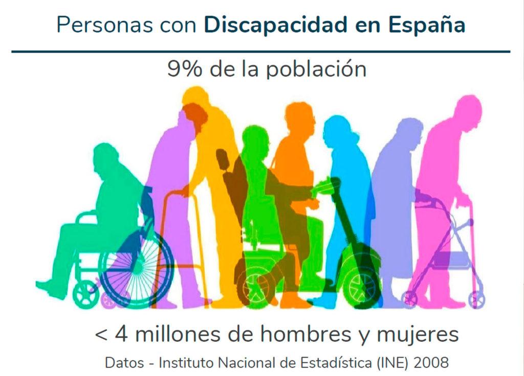 Arquetica -Personas con discapacidad en España